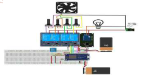 Circuit DiagramSystem Architecture for Home Automation System